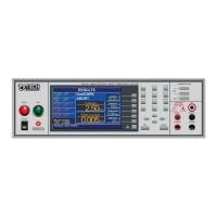 Electrical Safety Compliance Analyzers